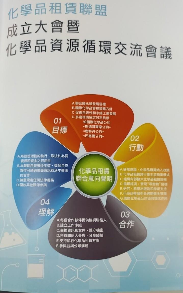 2020/12/9 化學品租賃聯盟成立大會暨化學品資源循環交流會議